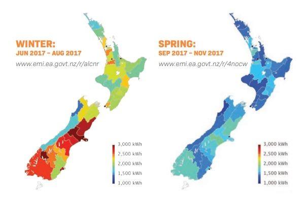 Electricity use winter vs spring