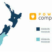 Why do Power Companies offer Standard and Low User options?